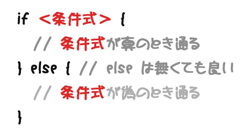 if文の基本的な書き方