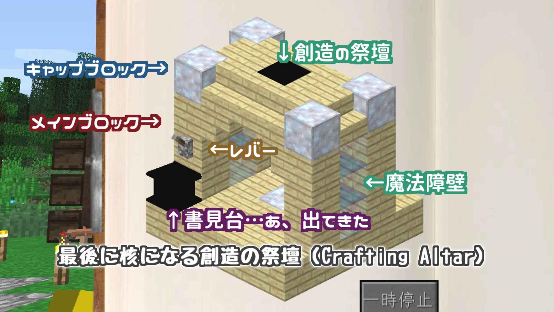 創造の祭壇
