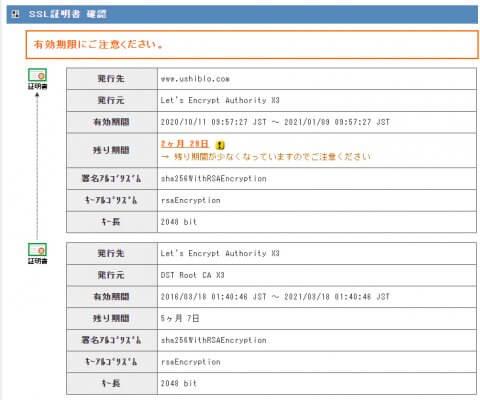 SSL証明書の確認